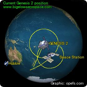 Current Genesis 2 module position