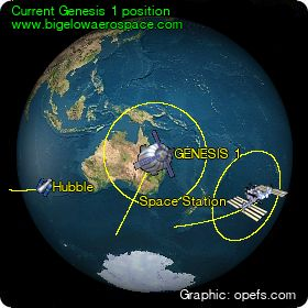 Current Genesis 1 module position