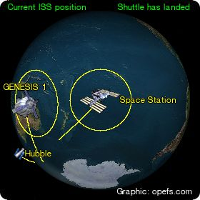 Opefscom Current Space Shuttle Position ISS And Satellites - Current satellite image of world